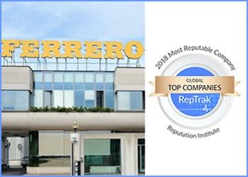 Anche nel 2018 Ferrero è la prima azienda italiana per reputazione al mondo