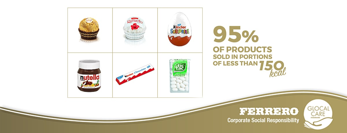 Ferrero commitment to nutrition: supporting a balanced and varied diet and an active lifestyle