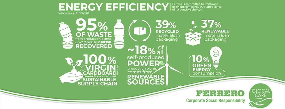 Sustainable manufacturing: improving energy efficiency in Alfreton